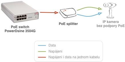 Zapojení Aktivní splitter PD-AS-701/12